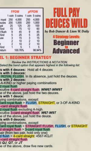 Full Pay Deuces Wild Strategy Card
